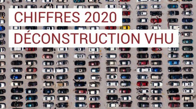 Les chiffres de la déconstruction de vhu en 2020